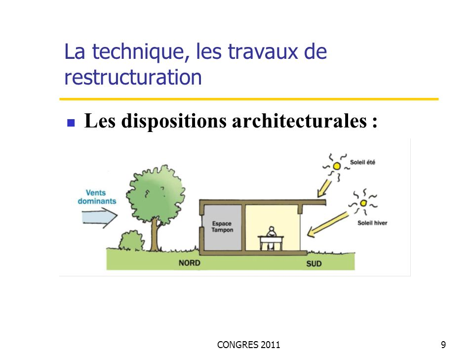 CONGRES La technique, les travaux de restructuration Les dispositions architecturales :