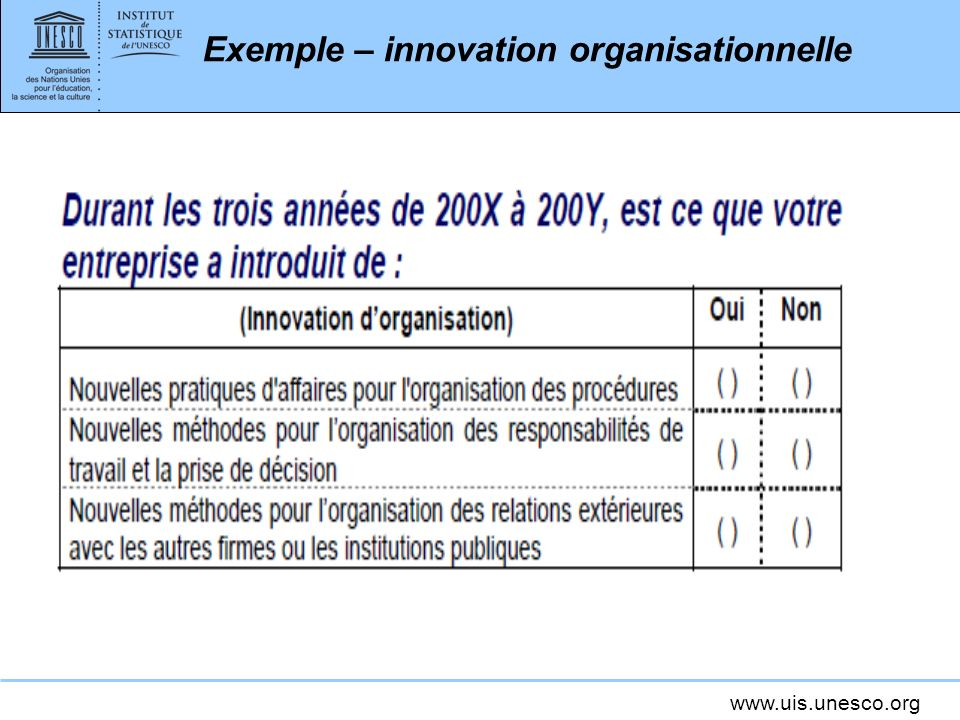 Exemple – innovation organisationnelle