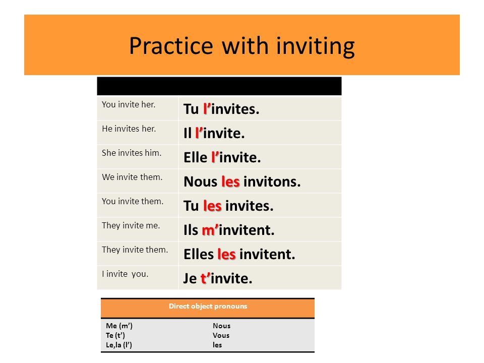 Practice with inviting You invite her. l Tu linvites.