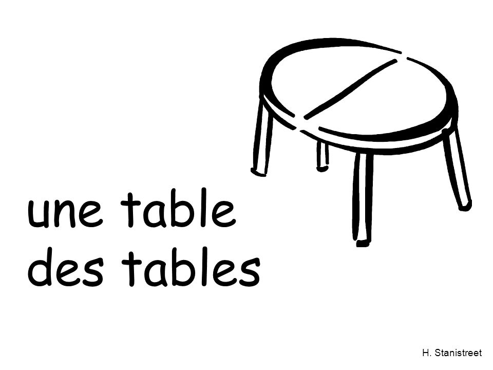H. Stanistreet une table des tables