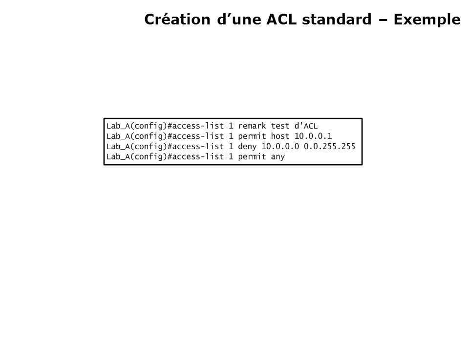 Création dune ACL standard – Exemple