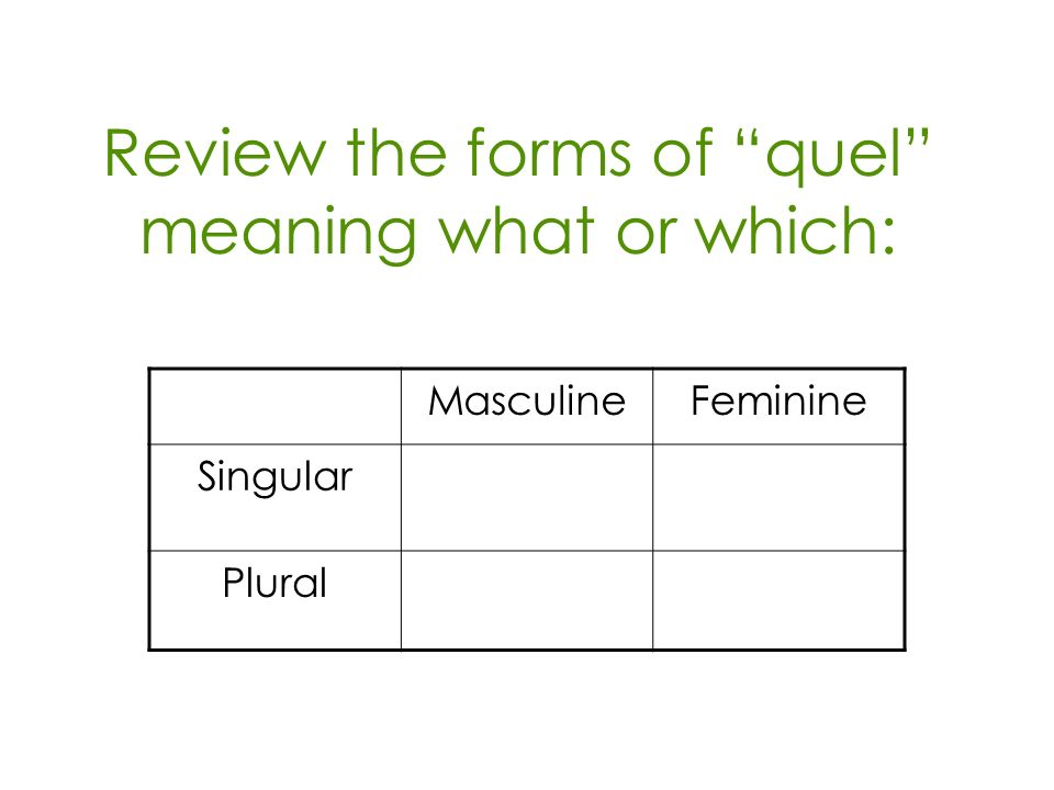 Review the forms of quel meaning what or which: MasculineFeminine Singular Plural