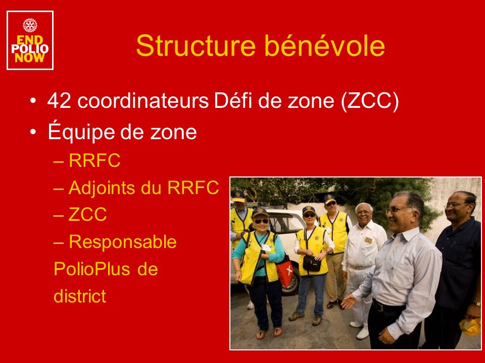 Structure bénévole 42 coordinateurs Défi de zone (ZCC) Équipe de zone –RRFC –Adjoints du RRFC –ZCC –Responsable PolioPlus de district