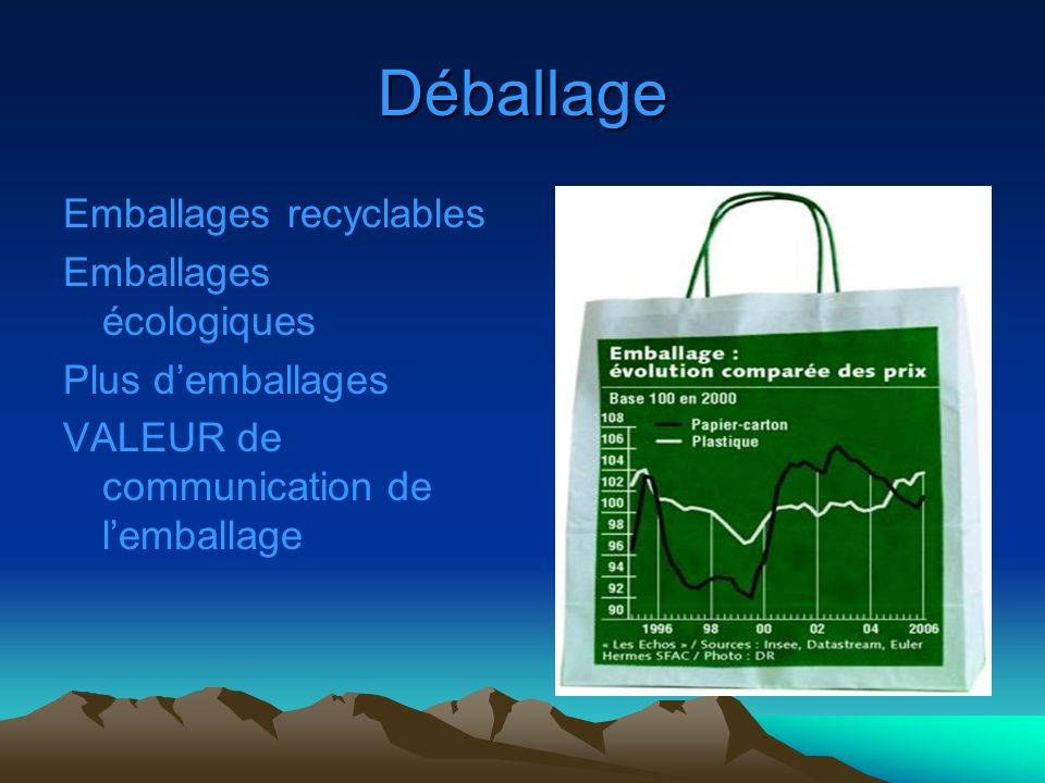 Déballage Emballages recyclables Emballages écologiques Plus demballages VALEUR de communication de lemballage