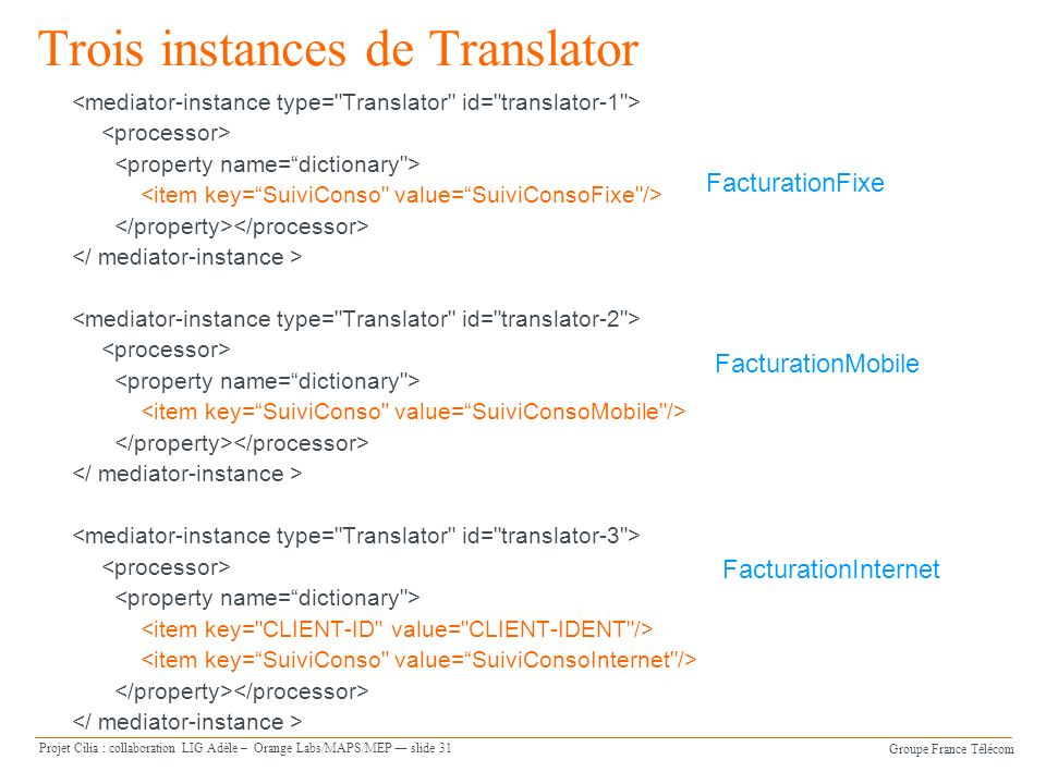 Groupe France Télécom Projet Cilia : collaboration LIG Adèle – Orange Labs/MAPS/MEP slide 31 Trois instances de Translator FacturationFixe FacturationMobile FacturationInternet