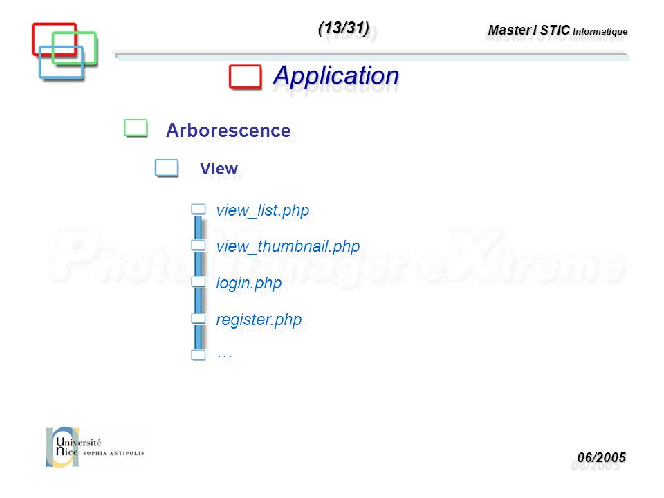 06/200506/2005 Master I STIC Informatique ApplicationApplication Arborescence View view_list.php view_thumbnail.php login.php register.php … … (13/31)(13/31)