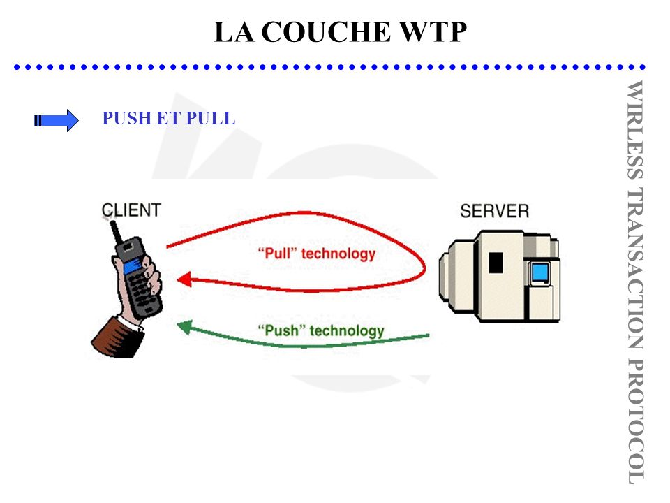 LA COUCHE WTP PUSH ET PULL WIRLESS TRANSACTION PROTOCOL