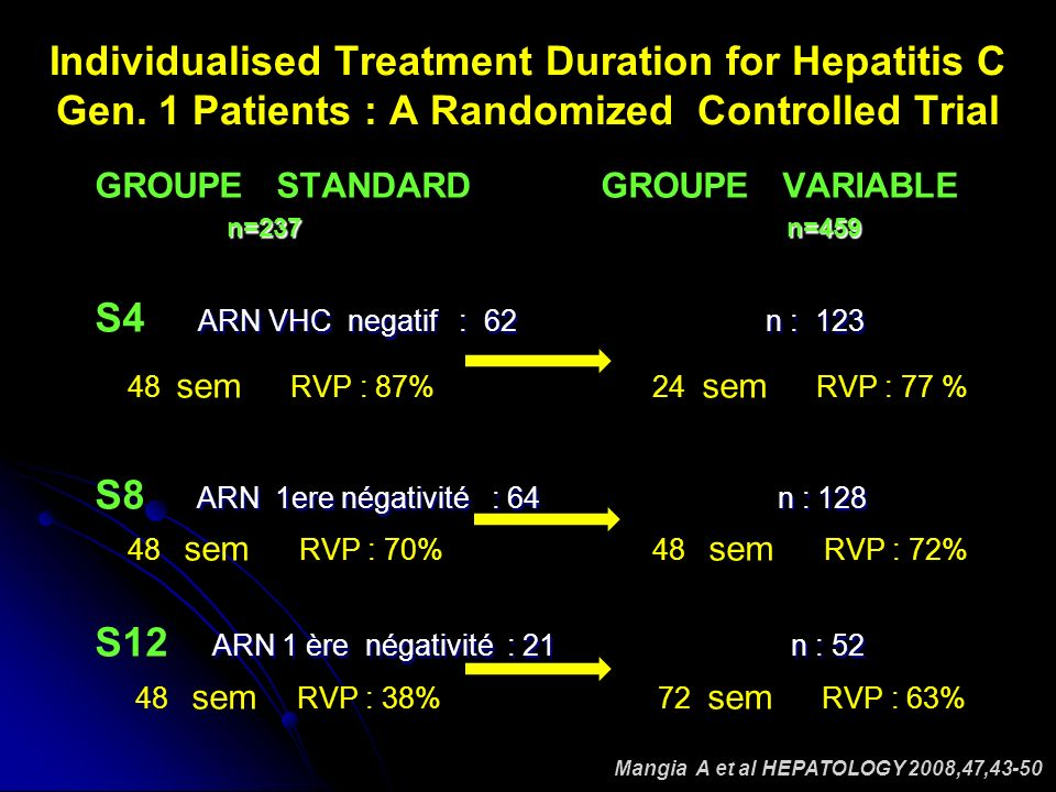 Individualised Treatment Duration for Hepatitis C Gen.