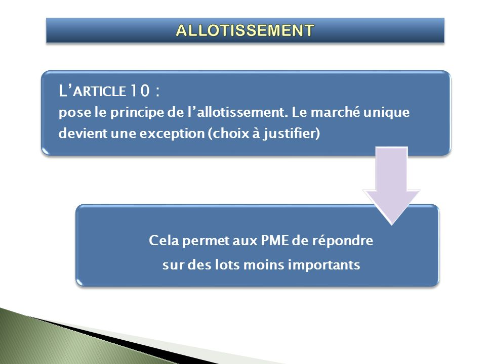 L ARTICLE 10 : pose le principe de lallotissement.