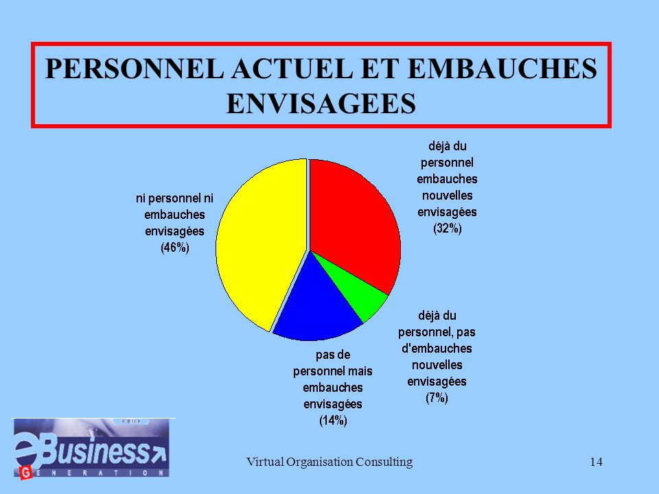 Virtual Organisation Consulting13 MODE DE REGLEMENT