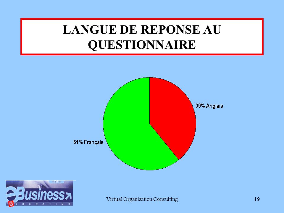 Virtual Organisation Consulting18 HANDICAP EVENTUEL DES LANGUES
