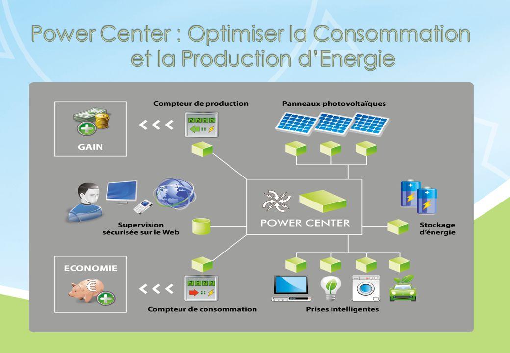 intelligence énergétique gains