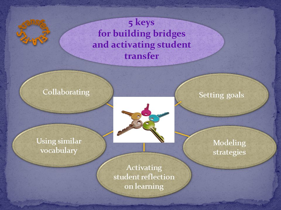 5 keys for building bridges and activating student transfer 5 keys for building bridges and activating student transfer Activating student reflection on learning Activating student reflection on learning Using similar vocabulary Modeling strategies Setting goals Collaborating