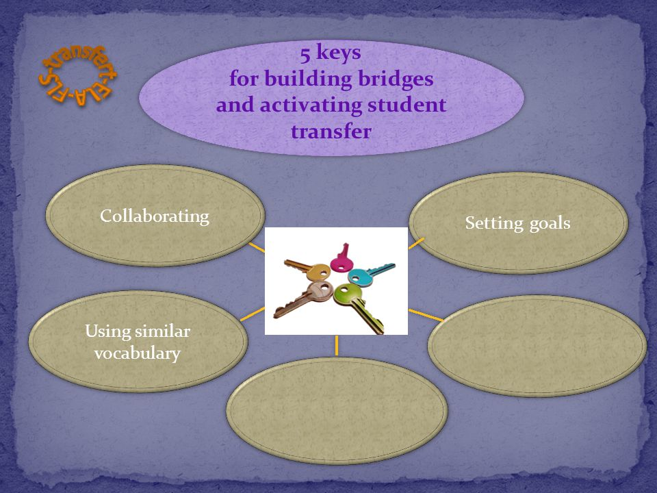 5 keys for building bridges and activating student transfer 5 keys for building bridges and activating student transfer Using similar vocabulary Setting goals Collaborating