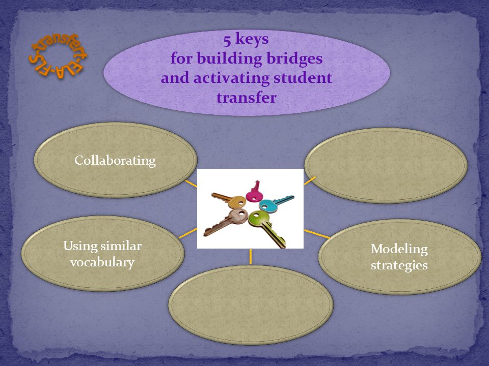 5 keys for building bridges and activating student transfer 5 keys for building bridges and activating student transfer Using similar vocabulary Modeling strategies Collaborating