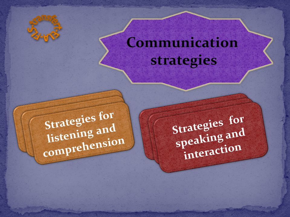 Recherche Strategies for listening and comprehension Communication strategies Communication strategies Paraphrase Strategies for speaking and interaction