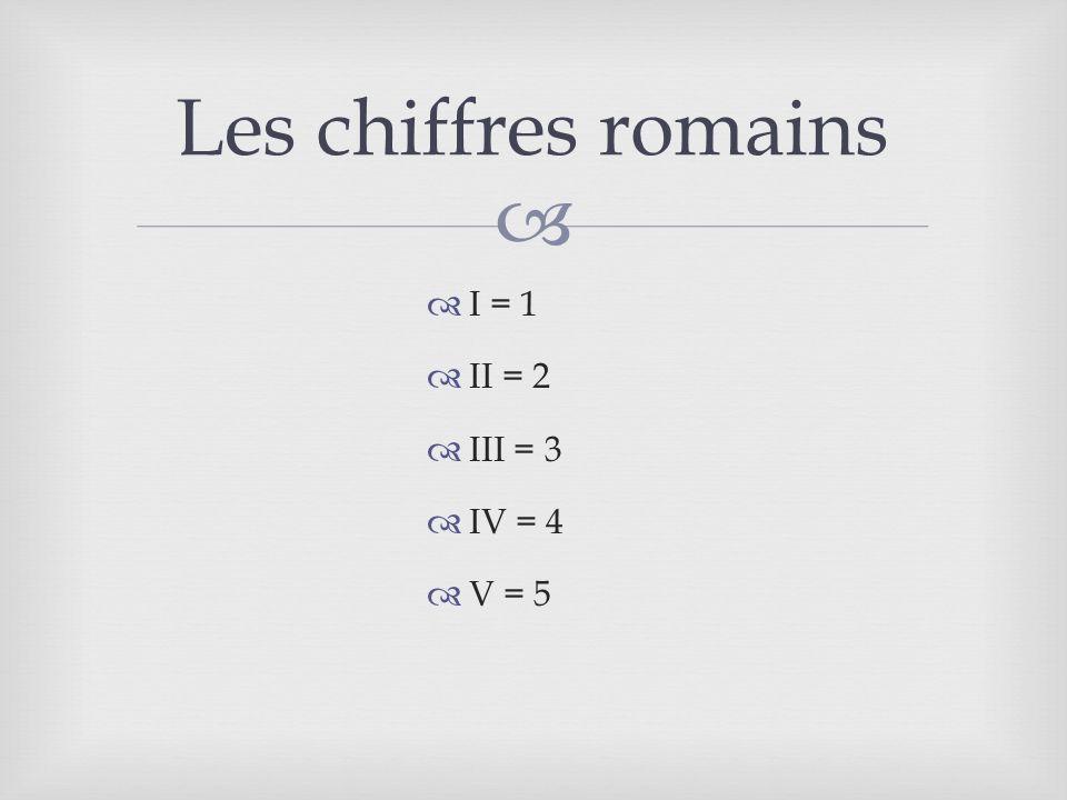 Chiffre Romain 4 le numéro de stock est un chiffre romain qui indique la charge d'un