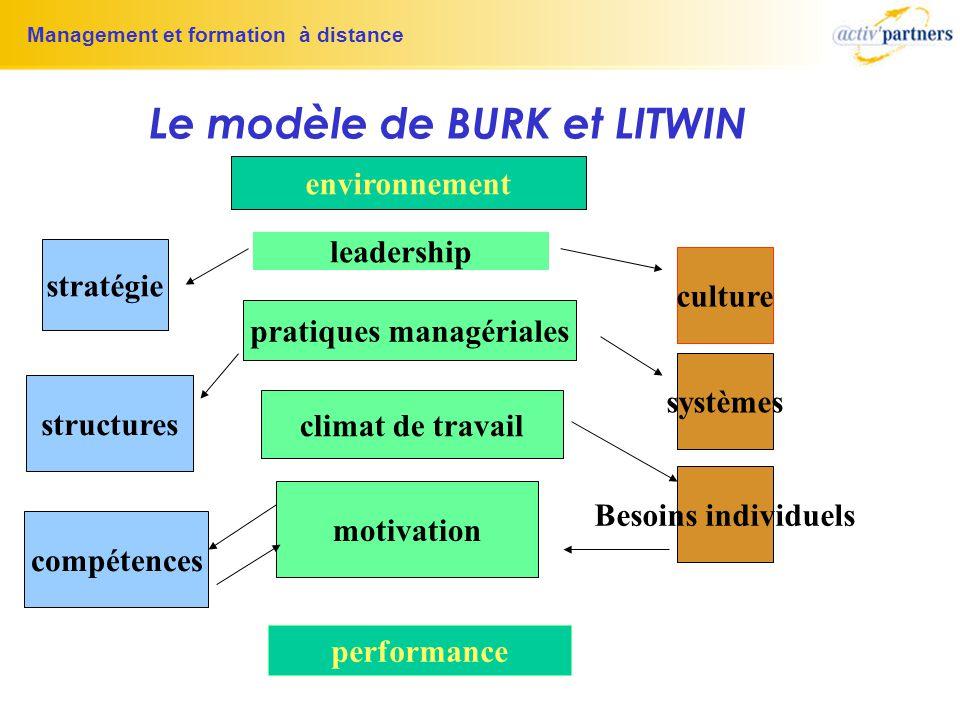 formation a distance management