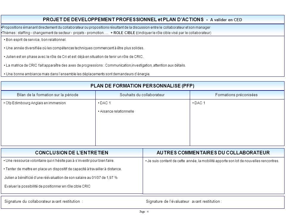 Modele Fiche Entretien Individuel Annuel Document Online