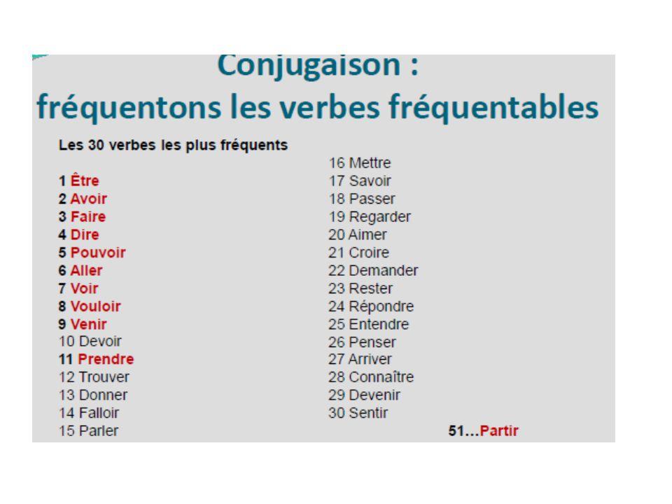 La Conjugaison Du Verbe Au Cycle 3 Ppt Telecharger