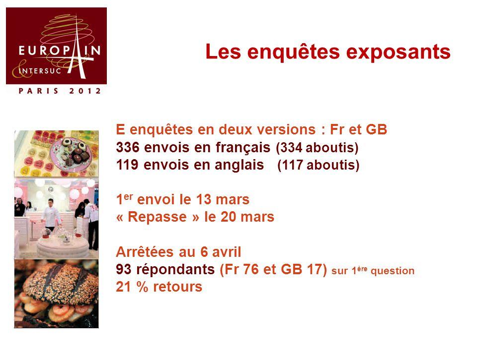Europain 2012 Les Enquetes De Satisfaction Exposants Visiteurs 2 3
