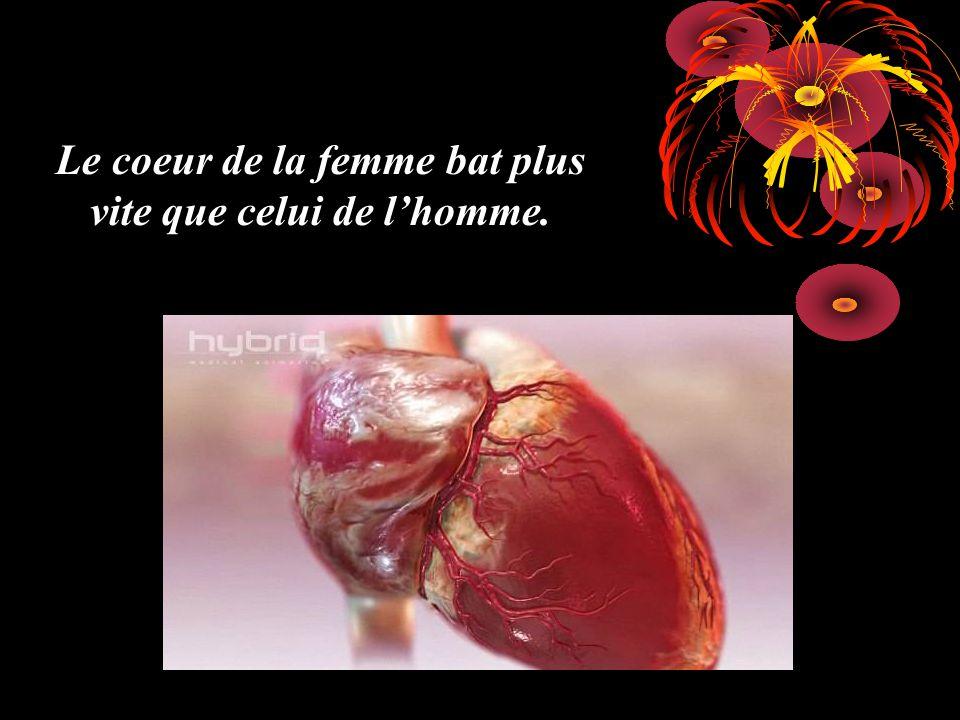 corps humain ou est le coeur