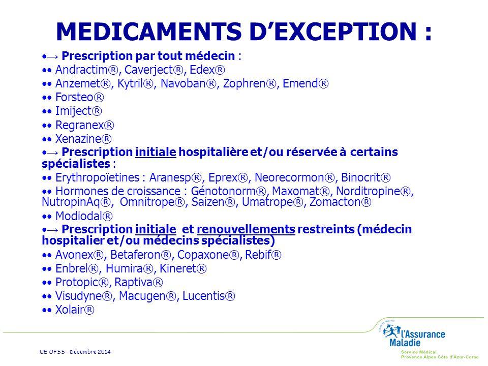 generic viagra by ranbaxy