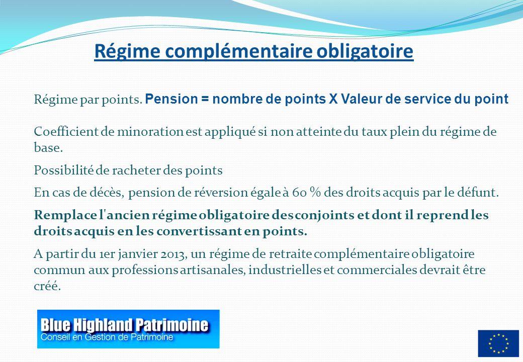 La Protection Sociale Du Dirigeant D Entreprise Les Solutions