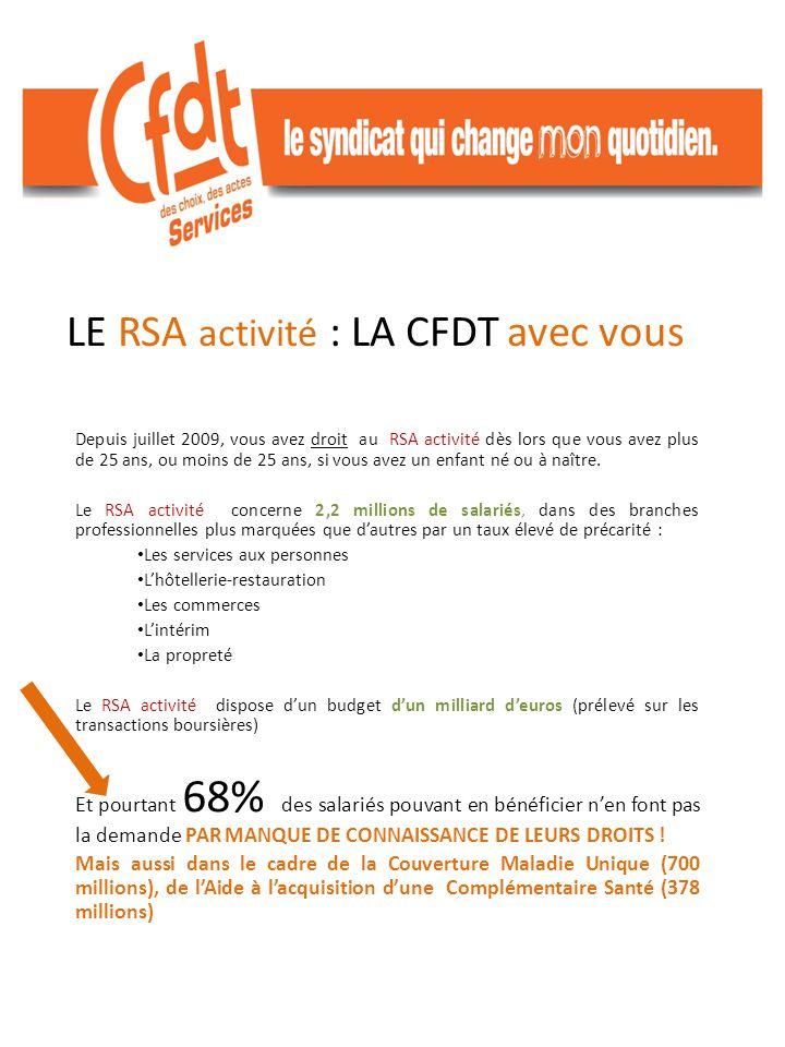04 05 12 Le Revenu De Solidarite Active Rsa Activite Et La Cfdt