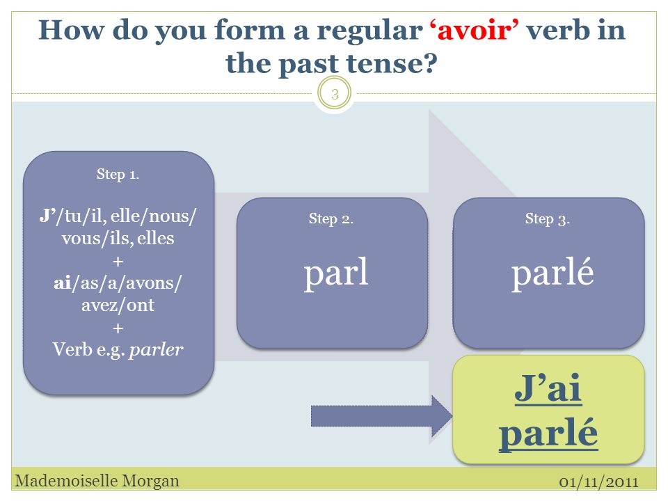 How do you form a regular 'avoir' verb in the past tense.