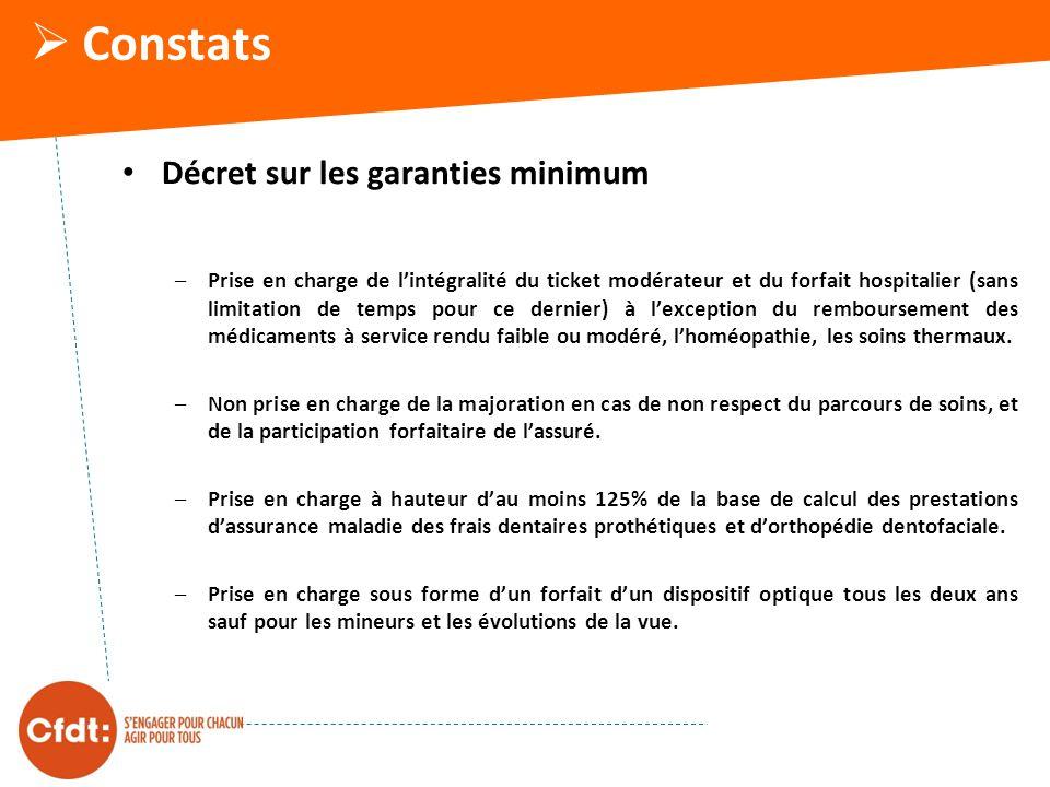 Constats Décret sur les garanties minimum –Prise en charge de l intégralité  du 8f4e9852d177