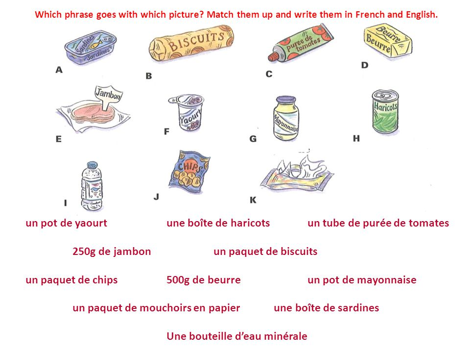 Which phrase goes with which picture. Match them up and write them in French and English.