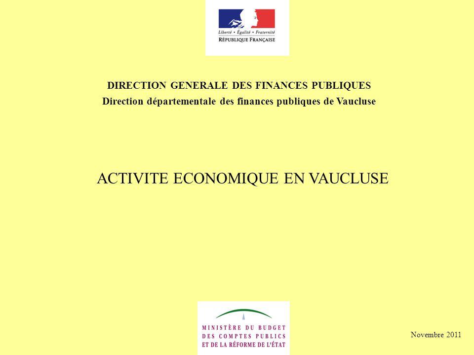 activite economique vaucluse