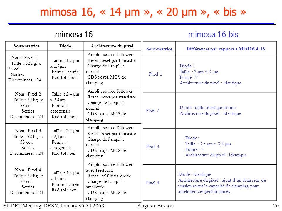 Mimosa 16 Final Results 14 20 µm Mimosa 18