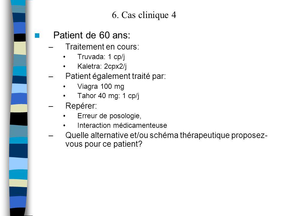 aciclovir 200 mg posologie