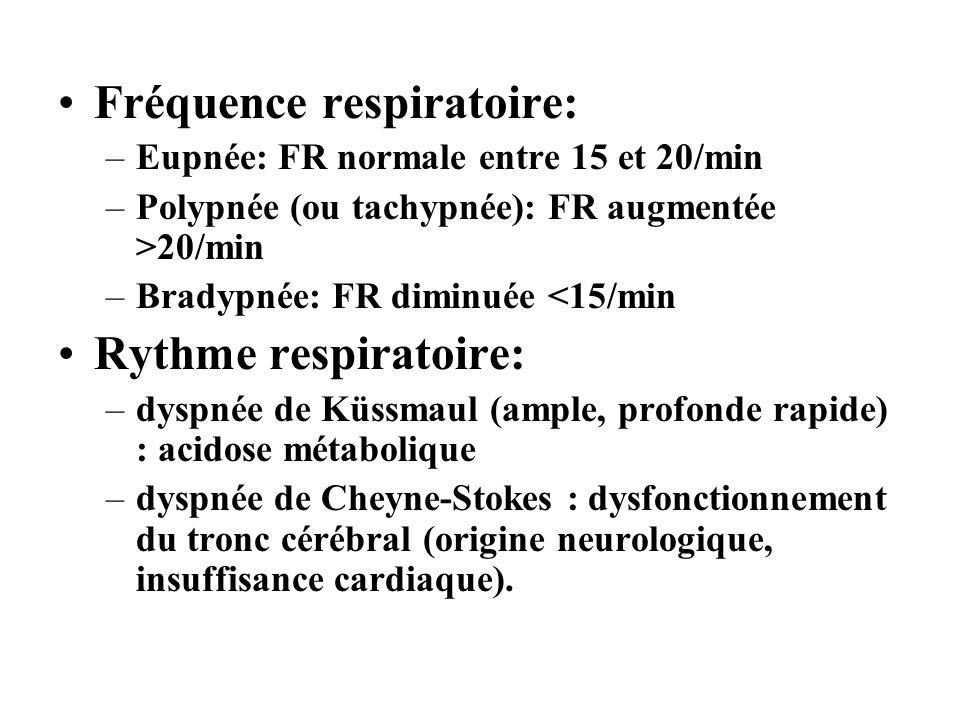 polypnée fréquence respiratoire