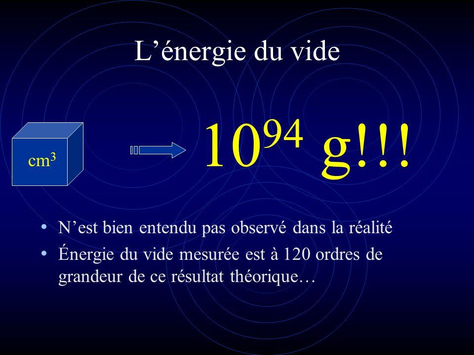 vide quantique
