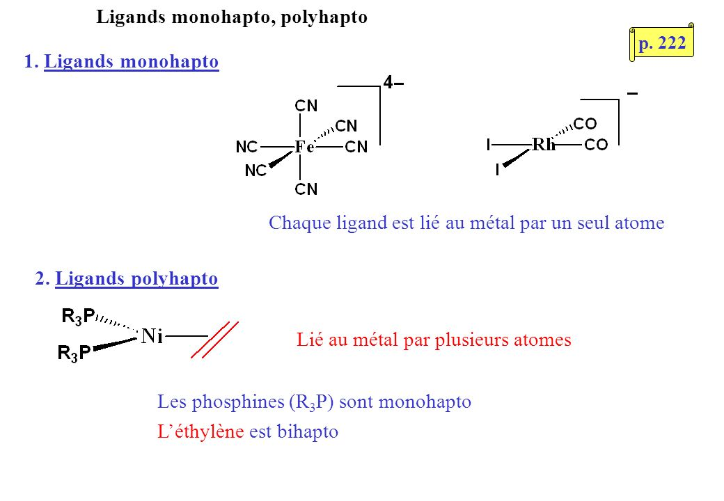Ligands monohapto, polyhapto 1.