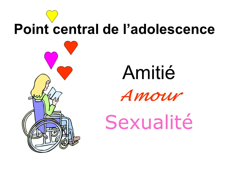 Point central de ladolescence Amitié Amour Sexualité