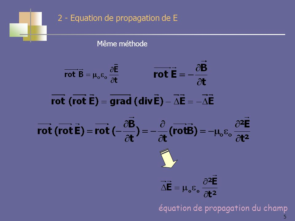 5 équation de propagation du champ 2 - Equation de propagation de E Même méthode
