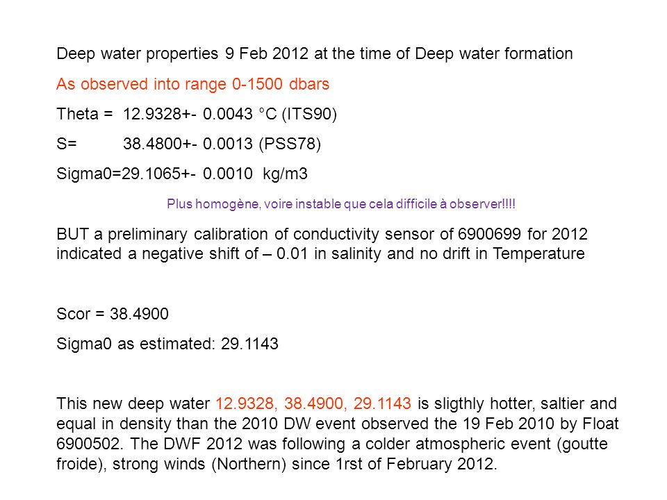 Deep water properties 9 Feb 2012 at the time of Deep water formation As observed into range dbars Theta = °C (ITS90) S= (PSS78) Sigma0= kg/m3 BUT a preliminary calibration of conductivity sensor of for 2012 indicated a negative shift of – 0.01 in salinity and no drift in Temperature Scor = Sigma0 as estimated: This new deep water , , is sligthly hotter, saltier and equal in density than the 2010 DW event observed the 19 Feb 2010 by Float