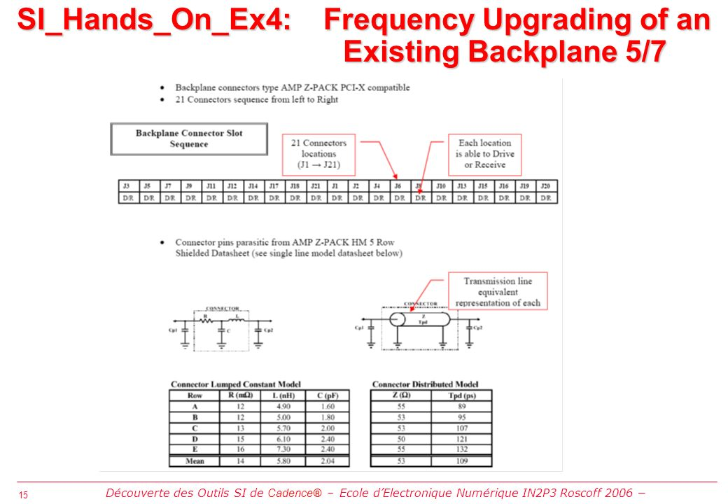 15 SI_Hands_On_Ex4: Frequency Upgrading of an Existing Backplane 5/7 Découverte des Outils SI de Cadence® Ecole dElectronique Numérique IN2P3 Roscoff 2006