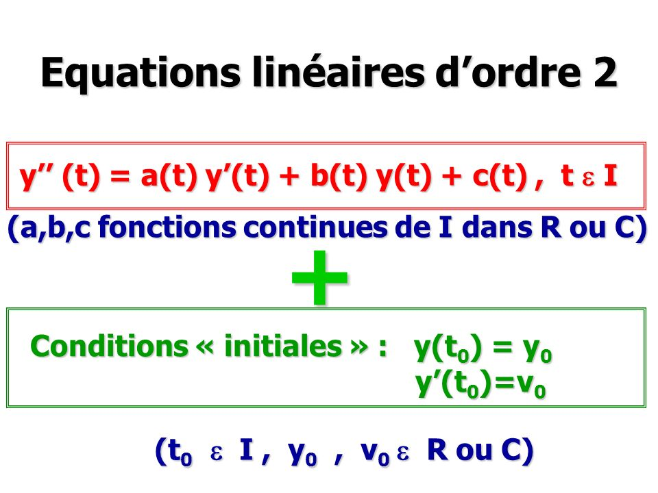 Equations linéaires dordre 2 y (t) = a(t) y(t) + b(t) y(t) + c(t), t e I (a,b,c fonctions continues de I dans R ou C) Conditions « initiales » : y(t 0 ) = y 0 y(t 0 )=v 0 y(t 0 )=v 0 (t 0 e I, y 0, v 0 e R ou C) +