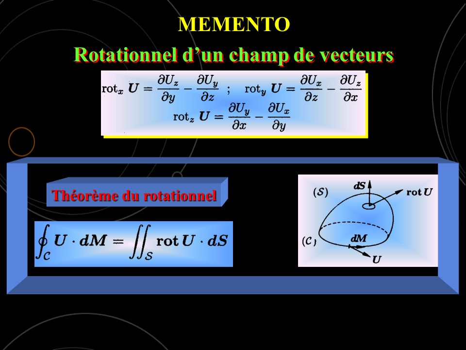 MEMENTO Rotationnel dun champ de vecteurs rot U = 0