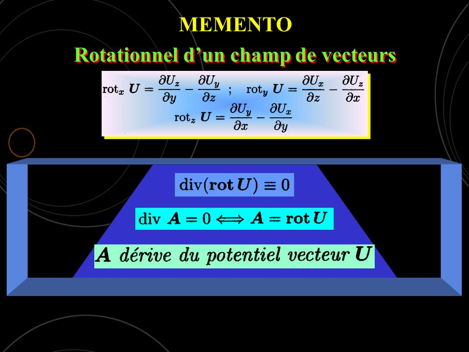 Théorème du rotationnel MEMENTO Rotationnel dun champ de vecteurs