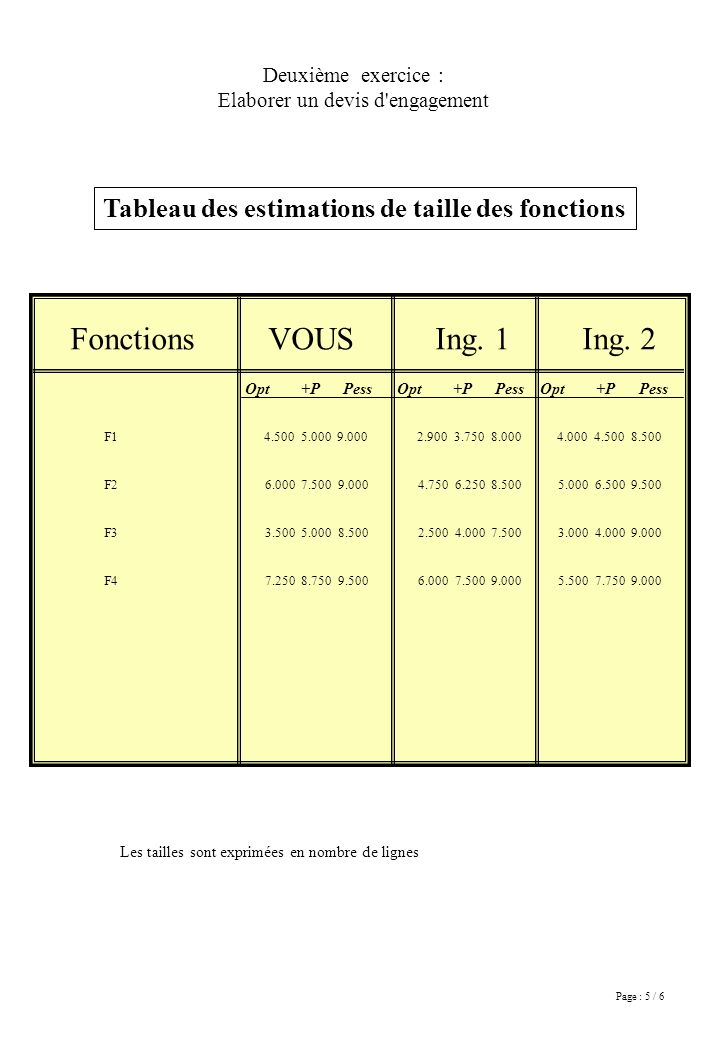 Page : 5 / 6 Fonctions VOUS Ing. 1 Ing.