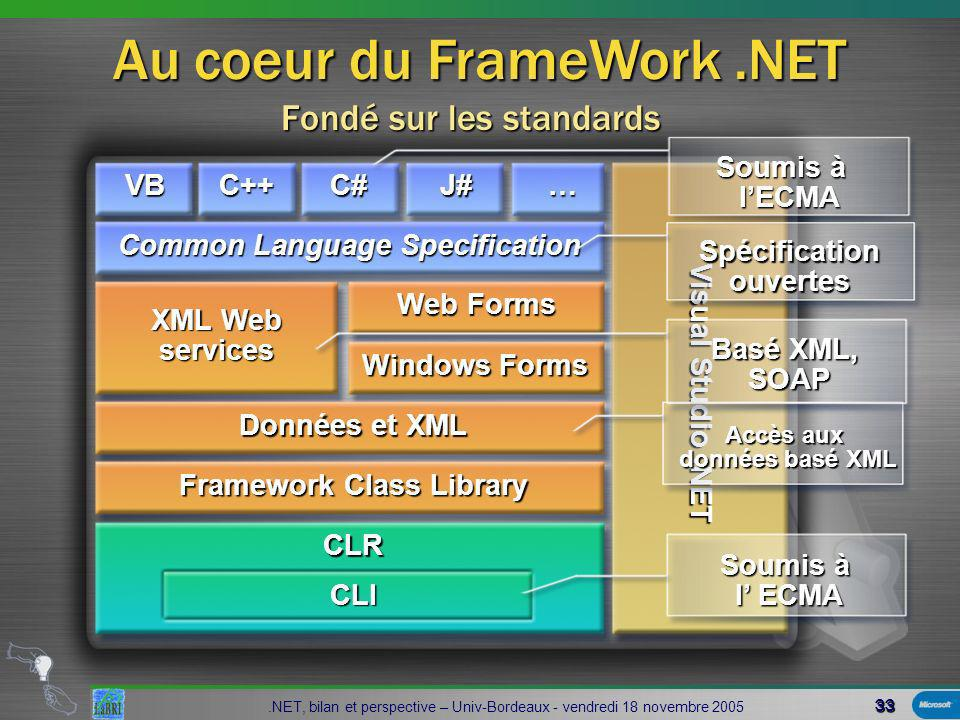 33.NET, bilan et perspective – Univ-Bordeaux - vendredi 18 novembre 2005 Visual Studio.NET Fondé sur les standards CLI CLR Framework Class Library Données et XML XML Web services Windows Forms Web Forms Common Language Specification VBC++C#… Soumis à l ECMA Soumis à lECMA Spécificationouvertes Accès aux données basé XML J# Basé XML, SOAP Au coeur du FrameWork.NET