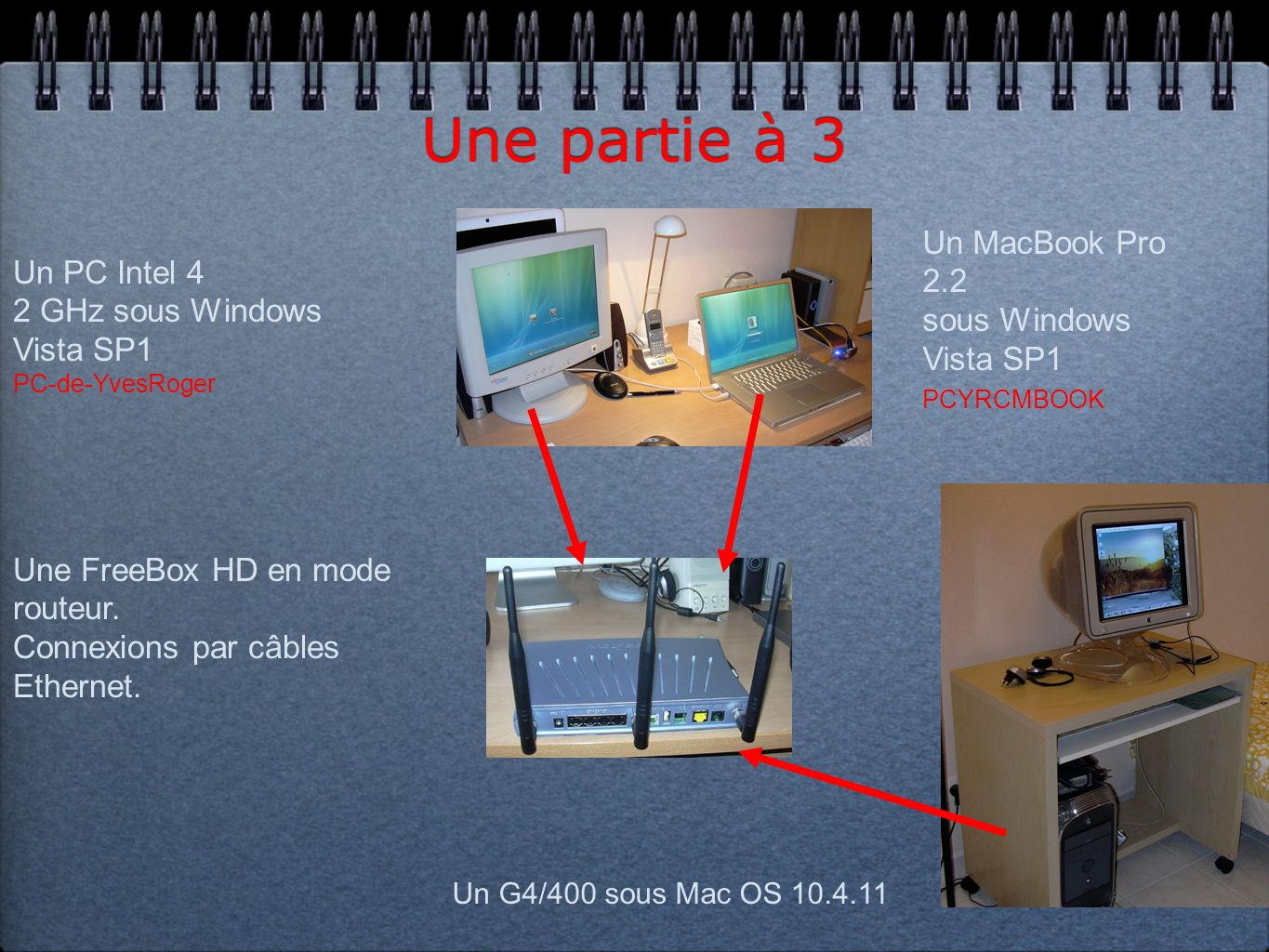 Une partie à 3 Un MacBook Pro 2.2 sous Windows Vista SP1 PCYRCMBOOK Une FreeBox HD en mode routeur.