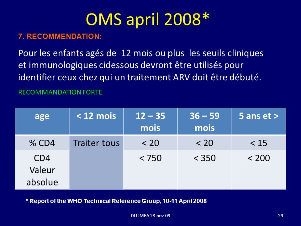 DU IMEA 23 nov 09 OMS april 2008* age< 12 mois12 – 35 mois 36 – 59 mois 5 ans et > % CD4Traiter tous< 20 < 15 CD4 Valeur absolue < 750< 350< 200 29 * Report of the WHO Technical Reference Group, 10-11 April 2008 7.