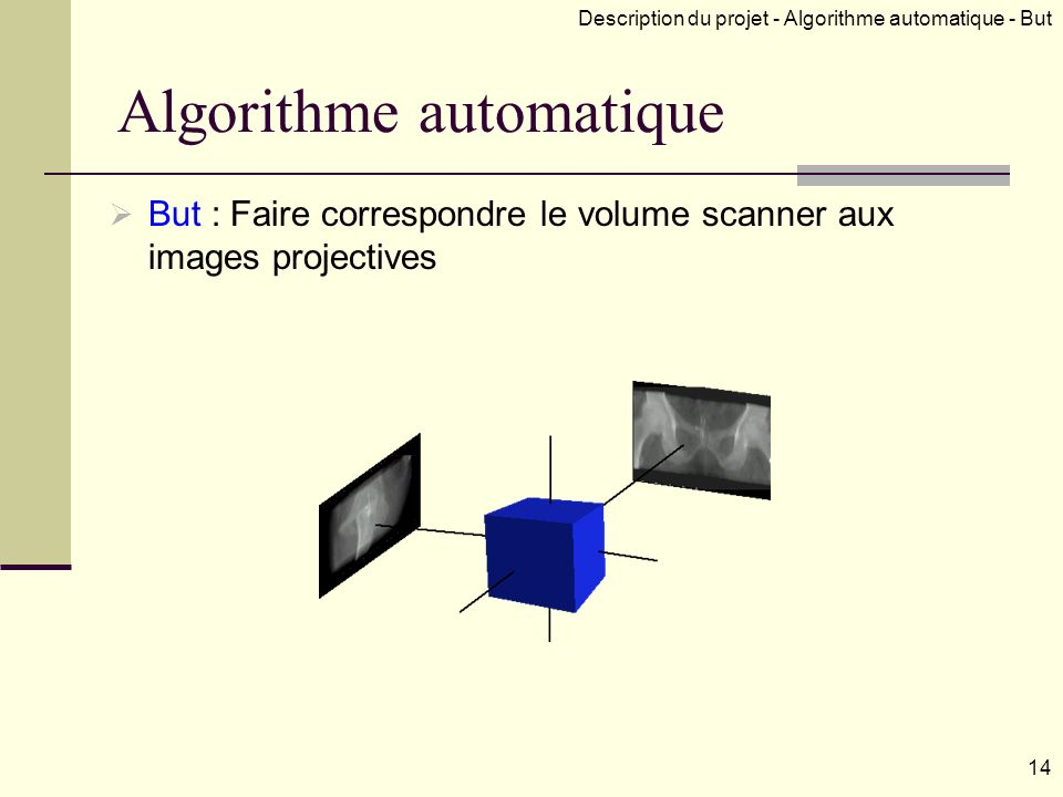 Algorithme automatique Description du projet - Algorithme automatique - But But : Faire correspondre le volume scanner aux images projectives 14